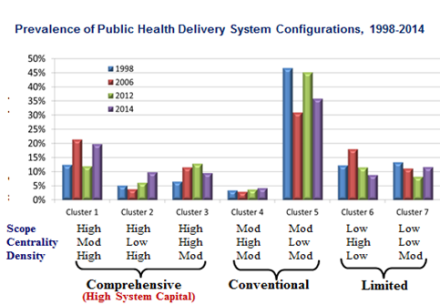 Research articles on health economics